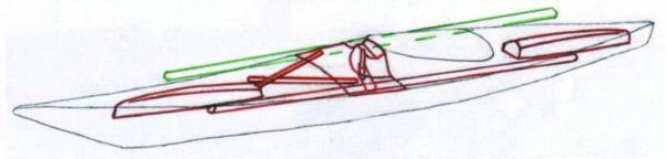 Kit WINDYAK pour kayaks de mer - WINDYAK kit for sea kayaks
